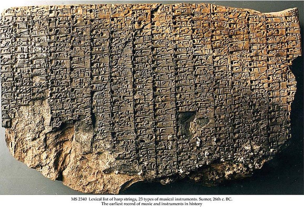 List of Musical Instruments in Sumerian Cuneiform
