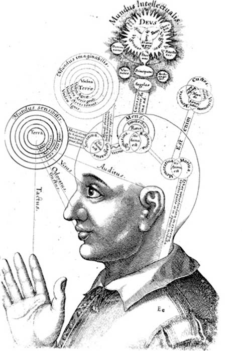 Representation of consciousness by the 17th century by Robert Fludd, an English Paracelsian physician. (Public Domain)