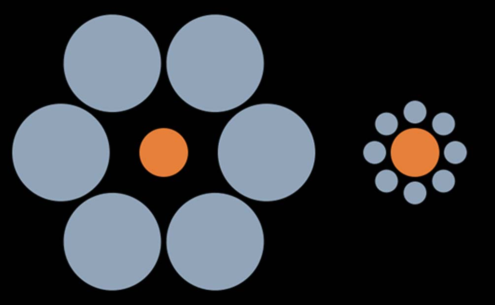 The Ebbinghaus illusion demonstrate how we perceive our realities based on comparative observations of scale, shape, ratio and proportion, surrounding the focus of our attention. The two orange circles are the same size. (Public Domain)