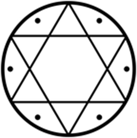 Simplest form of The Seal of Solomon. (CC BY-SA 3.0)