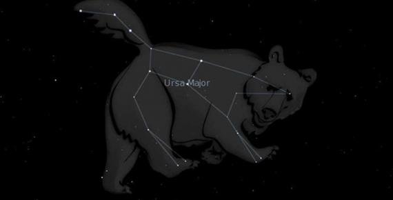 Constellation Ursa Major (The Great Bear).